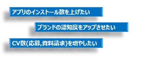 B2B SNS広告 KPI